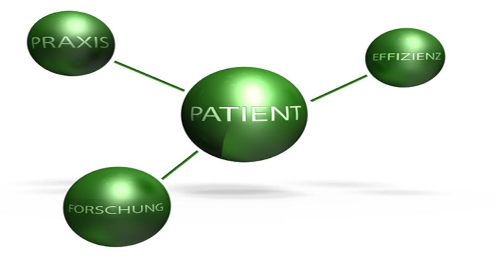 Patientenzentrierung
